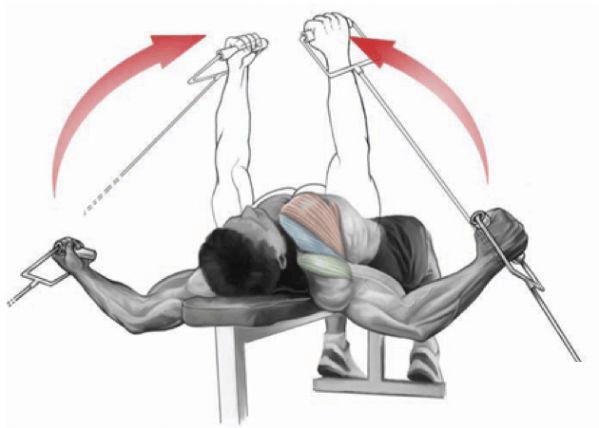Упражнения на тренажёре 2