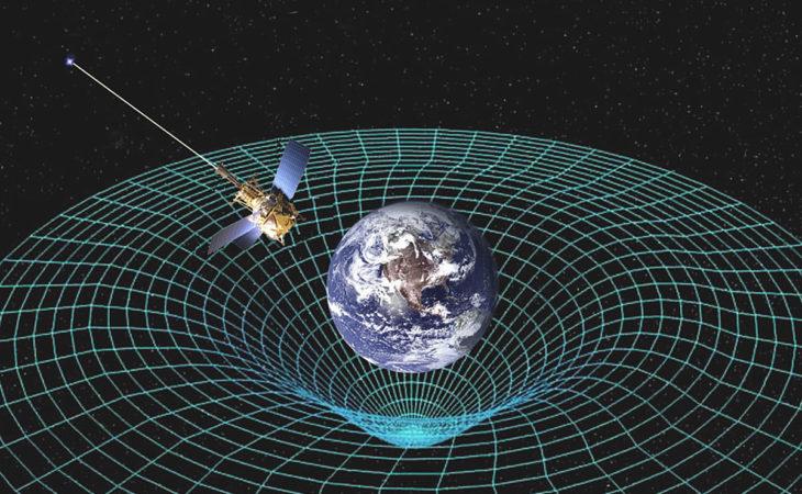 Гравитационное поле Земли